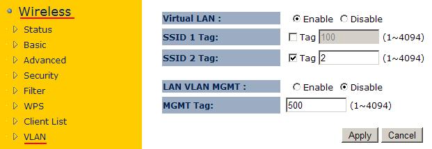 EnGenius: Настройка VLAN