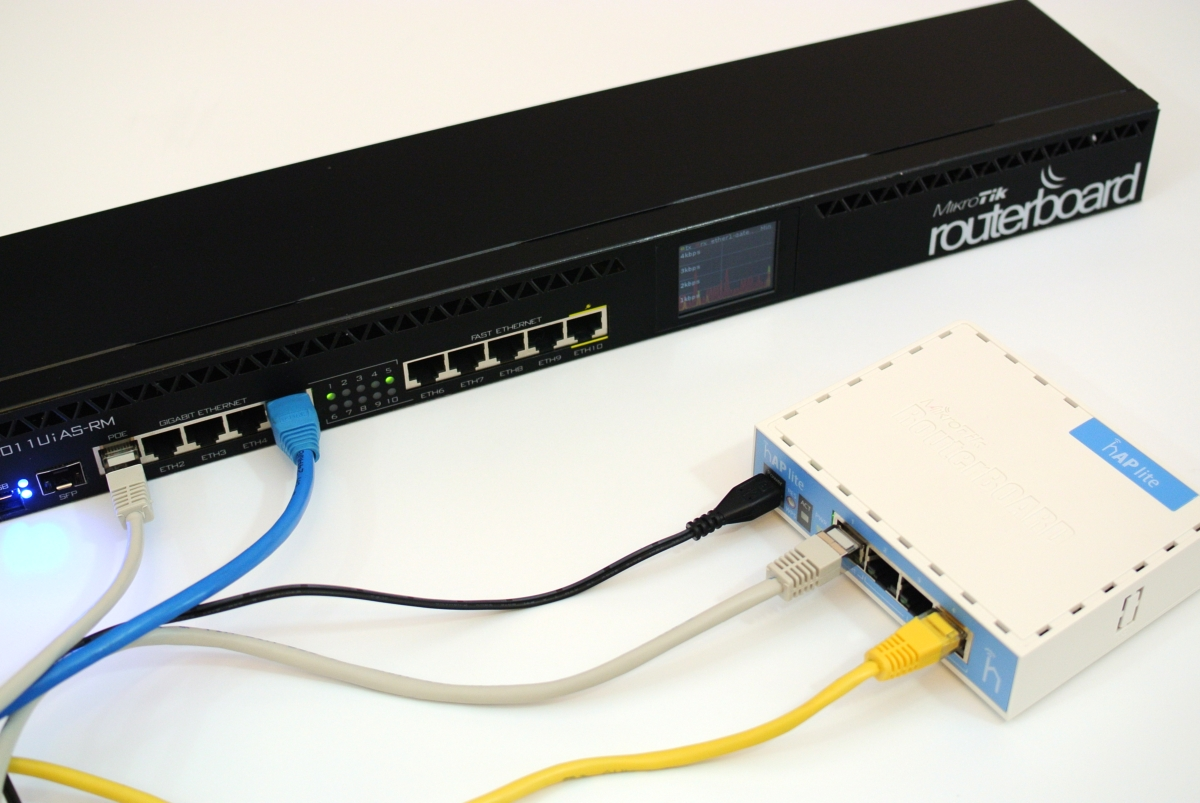 В качестве интернет-провайдера выступает маршрутизатор RB951Ui-2HnD