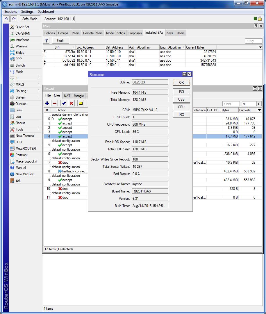 Загрузка процессора 95%