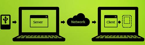 USB Over Network - совместное использование USB устройств