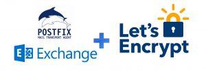 Let's Encrypt для Exchange и Postfix