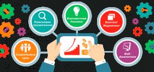 Продвижение веб-сайтов: методы и инструменты раскрутки